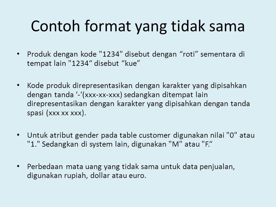 Contoh format yang tidak sama Produk dengan kode