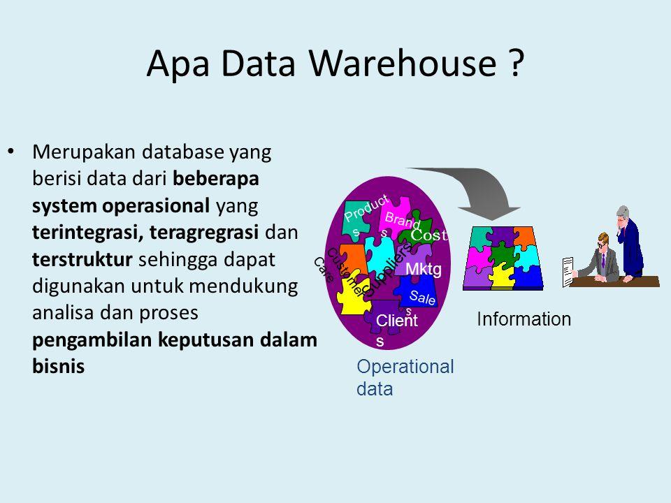 Apa Data Warehouse ? Merupakan database yang berisi data dari beberapa system operasional yang terintegrasi, teragregrasi dan terstruktur sehingga dap