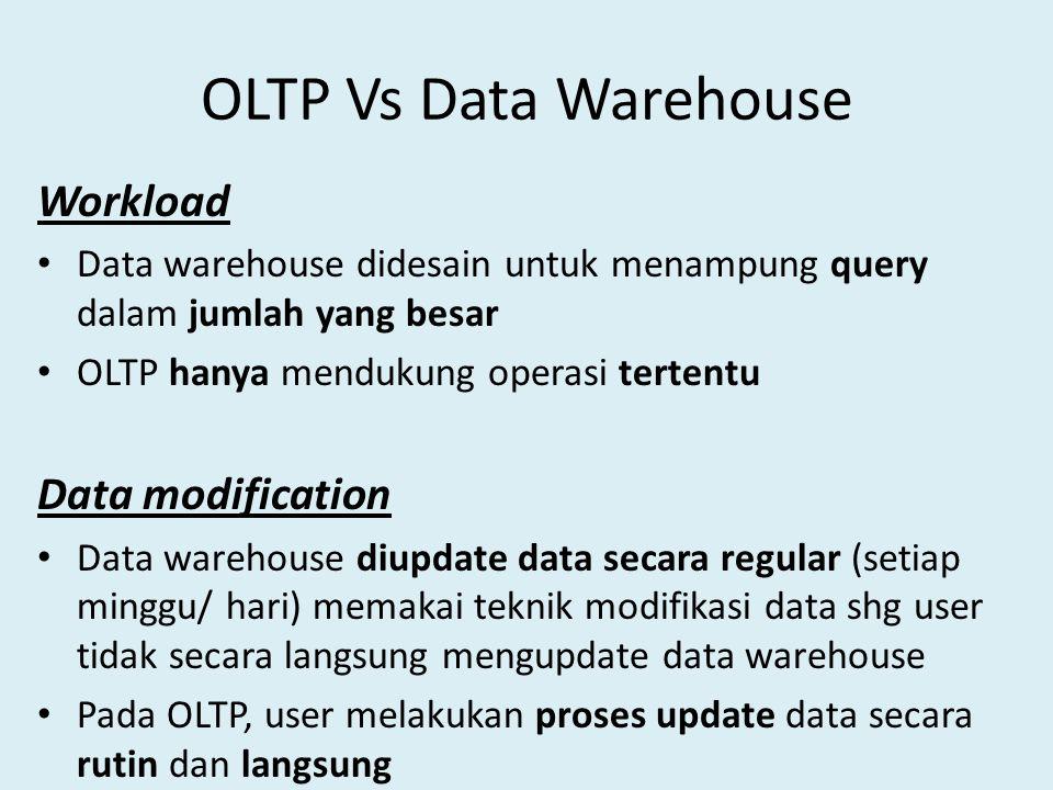 OLTP Vs Data Warehouse Workload Data warehouse didesain untuk menampung query dalam jumlah yang besar OLTP hanya mendukung operasi tertentu Data modif
