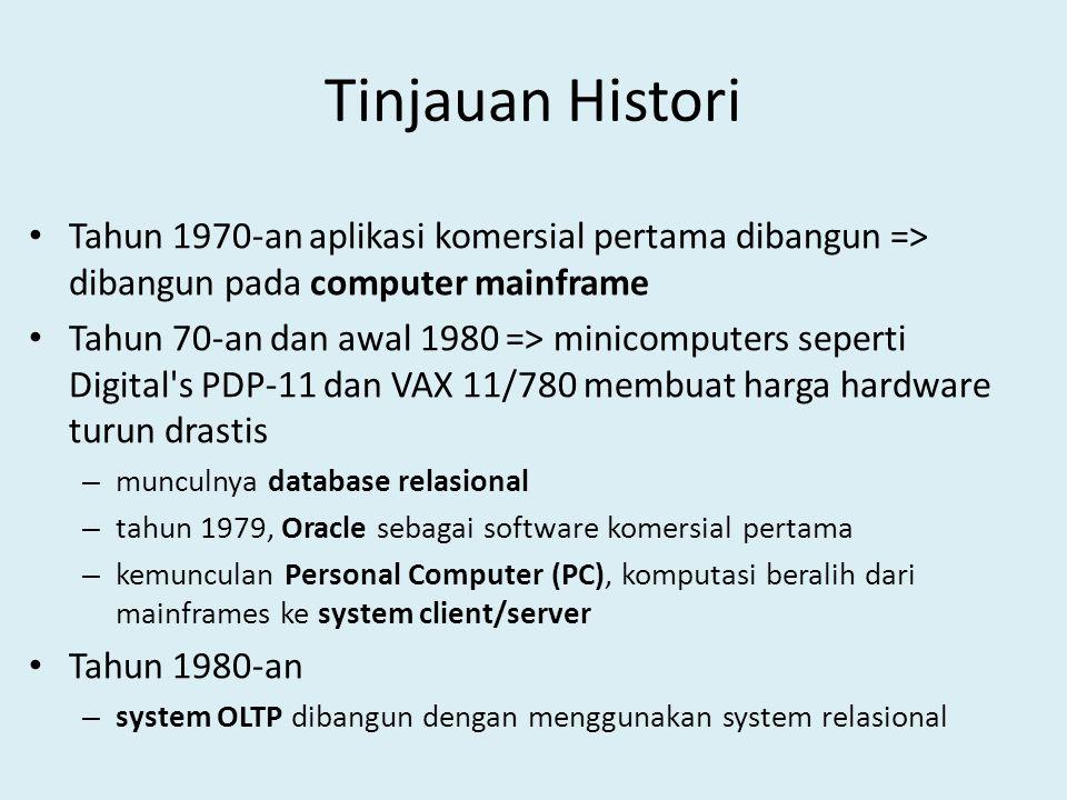 OLTP Vs Data Warehouse (contd.) Historical data Data warehouse menyimpan data selama beberapa bulan atau tahun.