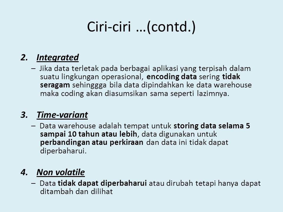Ciri-ciri …(contd.) 2.Integrated – Jika data terletak pada berbagai aplikasi yang terpisah dalam suatu lingkungan operasional, encoding data sering ti