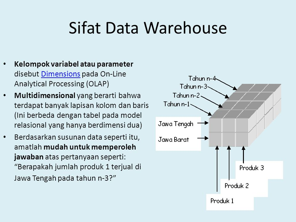 Sifat Data Warehouse Kelompok variabel atau parameter disebut Dimensions pada On-Line Analytical Processing (OLAP)Dimensions Multidimensional yang ber