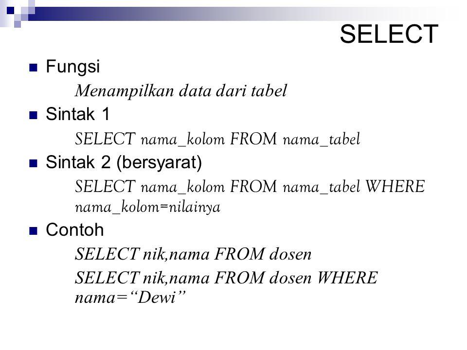SELECT Fungsi Menampilkan data dari tabel Sintak 1 SELECT nama_kolom FROM nama_tabel Sintak 2 (bersyarat) SELECT nama_kolom FROM nama_tabel WHERE nama