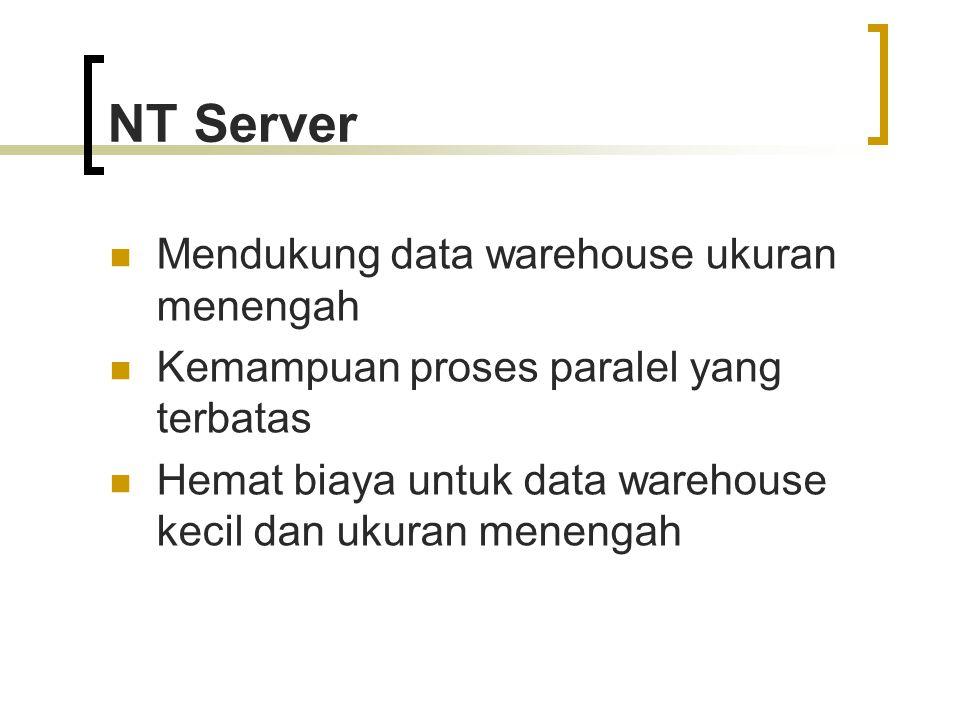 NT Server Mendukung data warehouse ukuran menengah Kemampuan proses paralel yang terbatas Hemat biaya untuk data warehouse kecil dan ukuran menengah