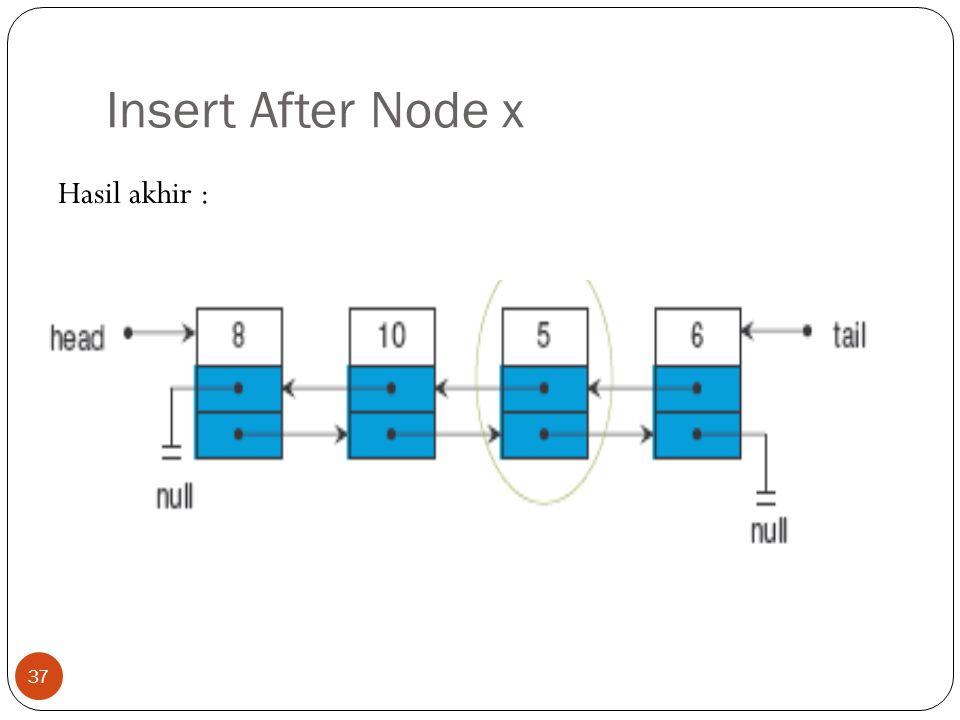 Insert After Node x 37 Hasil akhir :