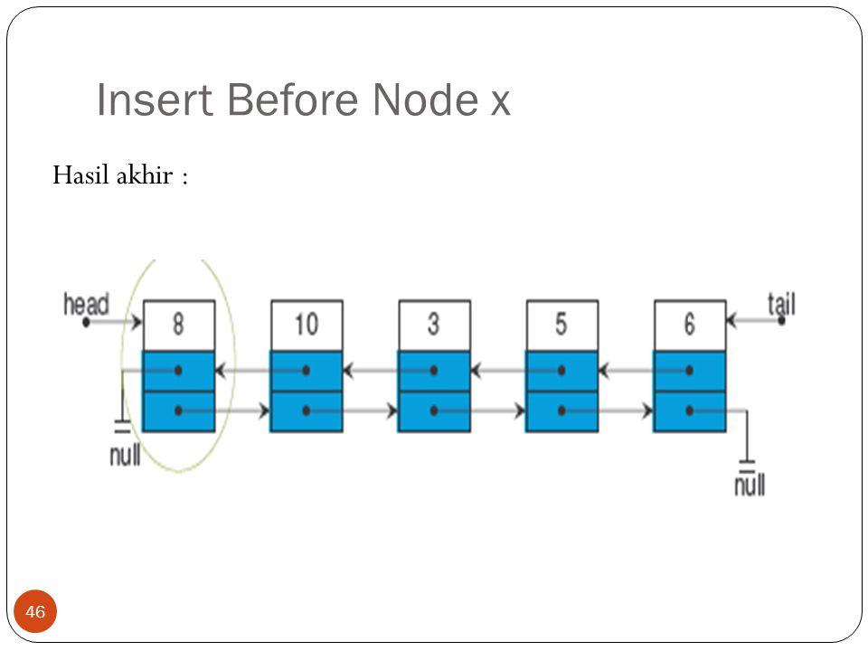 Insert Before Node x 46 Hasil akhir :