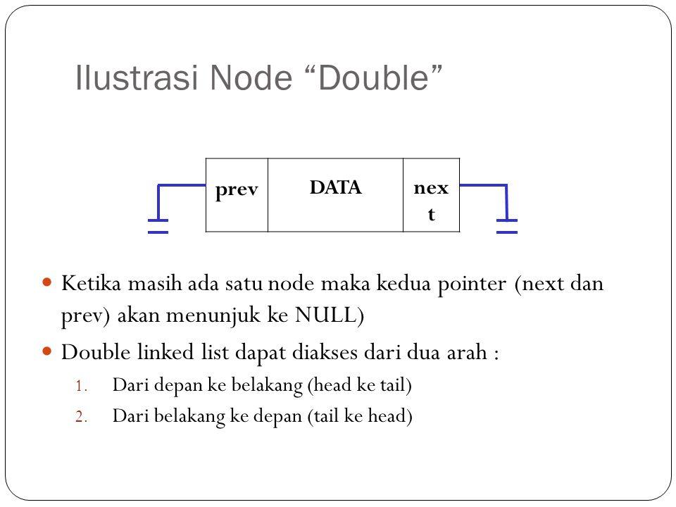 """Ilustrasi Node """"Double"""" Ketika masih ada satu node maka kedua pointer (next dan prev) akan menunjuk ke NULL) Double linked list dapat diakses dari dua"""