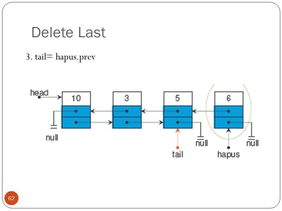 Delete Last 62 3. tail= hapus.prev