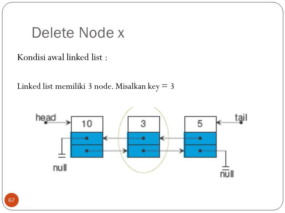 Delete Node x 67 Kondisi awal linked list : Linked list memiliki 3 node. Misalkan key = 3
