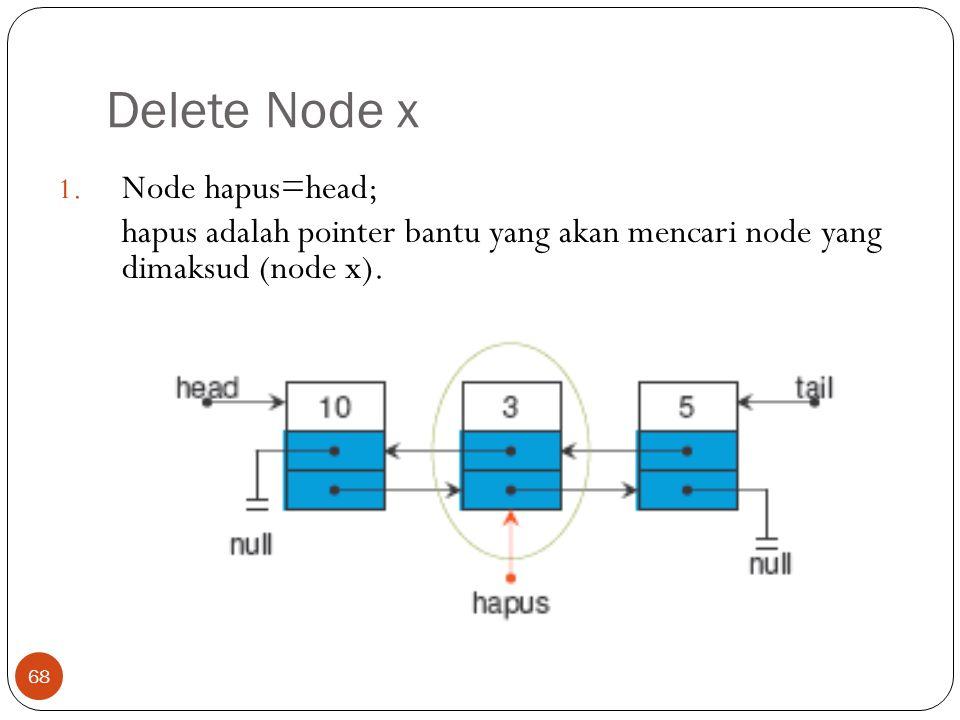 Delete Node x 68 1. Node hapus=head; hapus adalah pointer bantu yang akan mencari node yang dimaksud (node x).