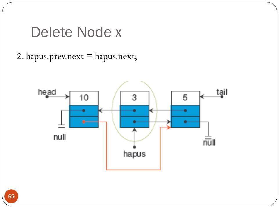 Delete Node x 69 2. hapus.prev.next = hapus.next;