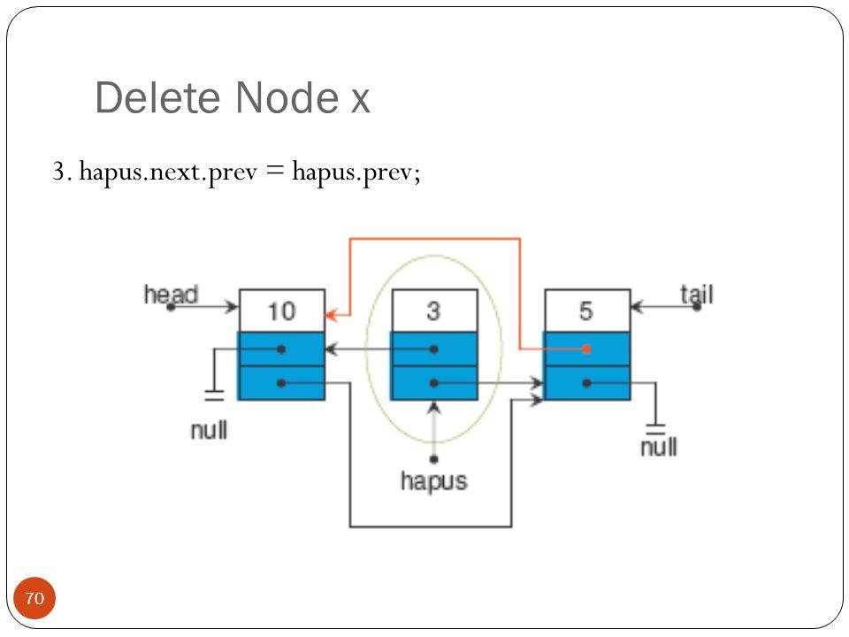 Delete Node x 70 3. hapus.next.prev = hapus.prev;