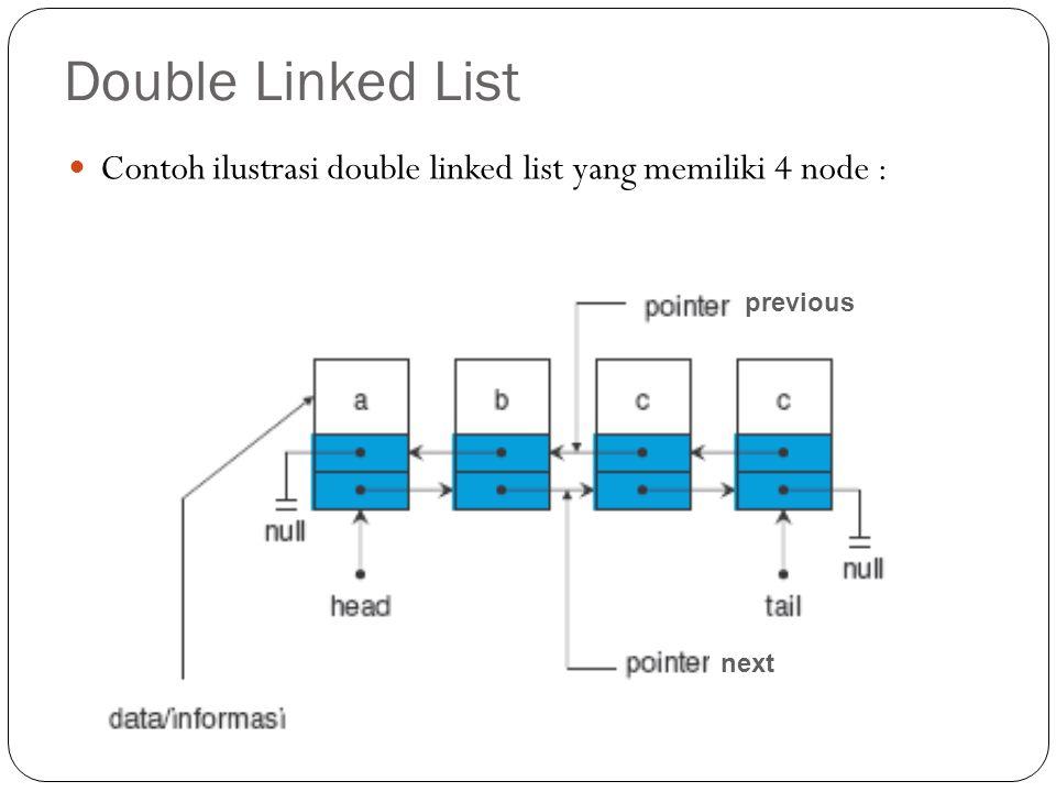 Double Linked List Contoh ilustrasi double linked list yang memiliki 4 node : previous next