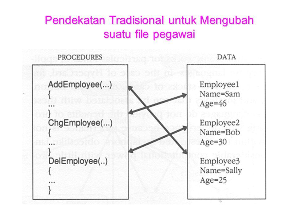 Pendekatan Tradisional untuk Mengubah suatu file pegawai