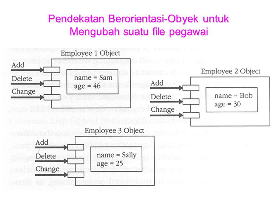 Pendekatan Berorientasi-Obyek untuk Mengubah suatu file pegawai