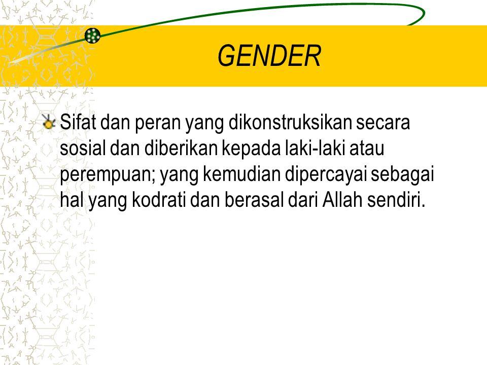 GENDER Sifat dan peran yang dikonstruksikan secara sosial dan diberikan kepada laki-laki atau perempuan; yang kemudian dipercayai sebagai hal yang kodrati dan berasal dari Allah sendiri.