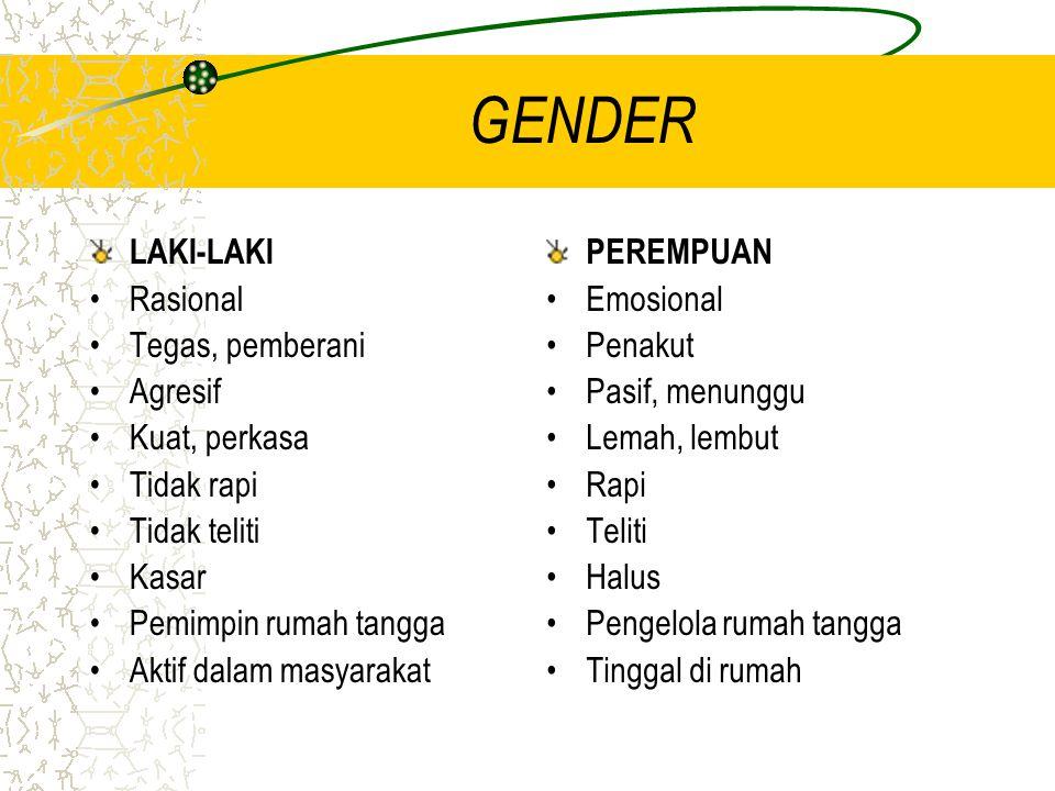 KEBUTUHAN STRATEGIS GENDER mencapai persamaan (hak) laki-laki dan perempuan meningkatkan status, kekuasaan, dan pilihan bagi perempuan mengatasi kesenjangan (upah, hak, kepemilikan, pekerjaan non-tradisional) membutuhkan waktu dan perencanaan yang seksama