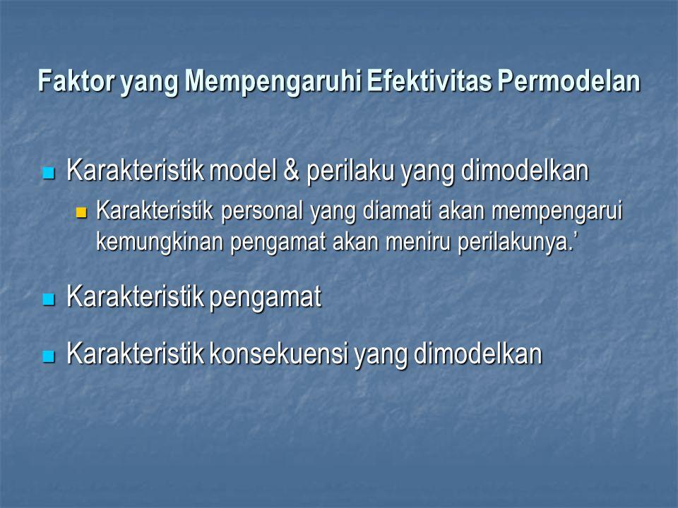 Faktor yang Mempengaruhi Efektivitas Permodelan Karakteristik model & perilaku yang dimodelkan Karakteristik model & perilaku yang dimodelkan Karakter