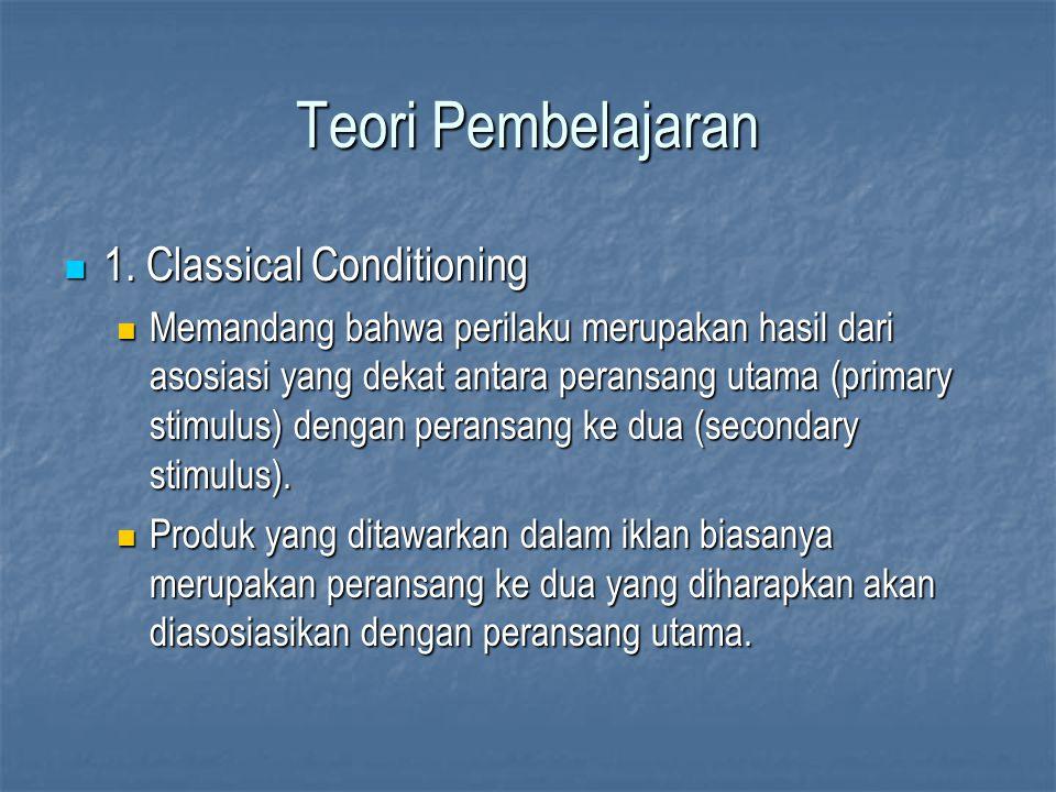 Teori Pembelajaran 1. Classical Conditioning 1. Classical Conditioning Memandang bahwa perilaku merupakan hasil dari asosiasi yang dekat antara perans