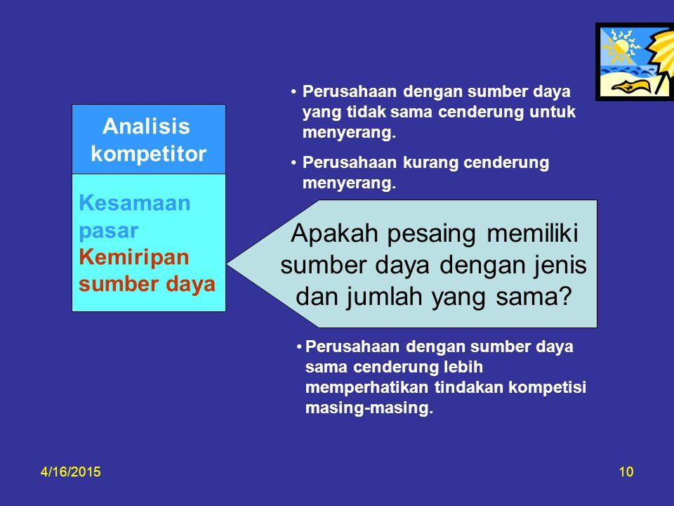 4/16/201510 Analisis kompetitor Kesamaan pasar Kemiripan sumber daya Apakah pesaing memiliki sumber daya dengan jenis dan jumlah yang sama? Perusahaan