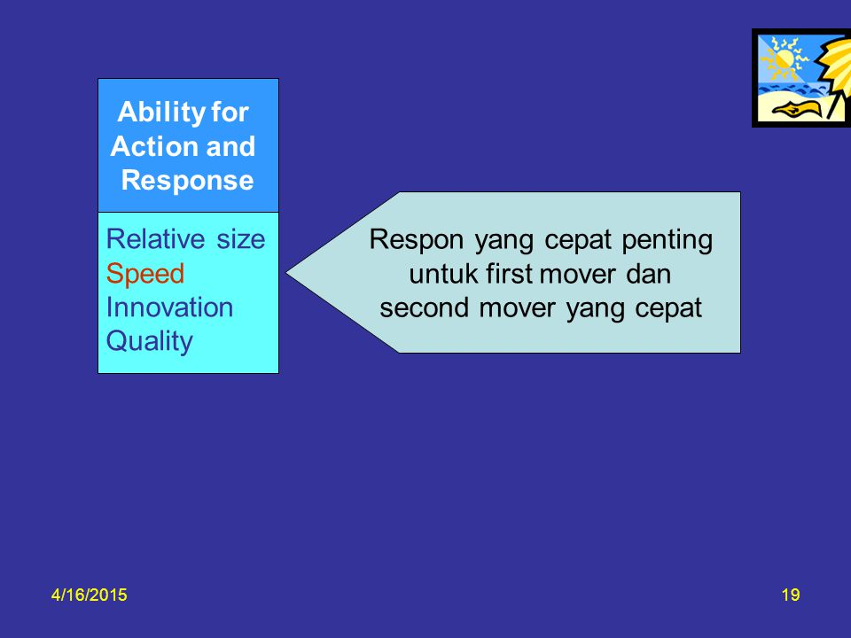 4/16/201519 Relative size Speed Innovation Quality Ability for Action and Response Respon yang cepat penting untuk first mover dan second mover yang c
