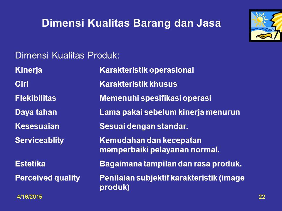 4/16/201522 Dimensi Kualitas Barang dan Jasa Dimensi Kualitas Produk: KinerjaKarakteristik operasional CiriKarakteristik khusus FlekibilitasMemenuhi s