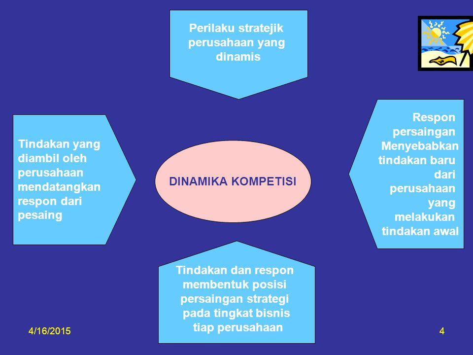 4/16/2015Ratna Juwita4 Tindakan yang diambil oleh perusahaan mendatangkan respon dari pesaing Perilaku stratejik perusahaan yang dinamis Respon persai