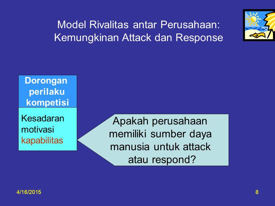4/16/20158 Model Rivalitas antar Perusahaan: Kemungkinan Attack dan Response Dorongan perilaku kompetisi Kesadaran motivasi kapabilitas Apakah perusah