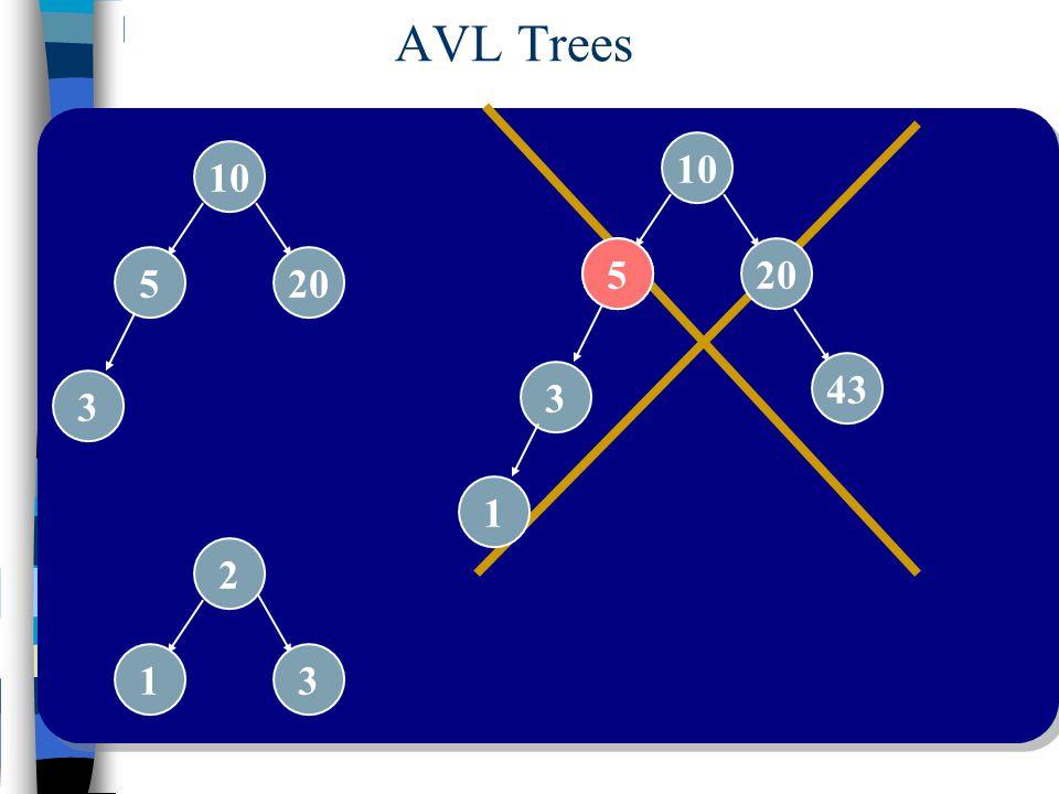 AVL Trees 10 5 3 20 2 13 10 5 3 20 1 43 5