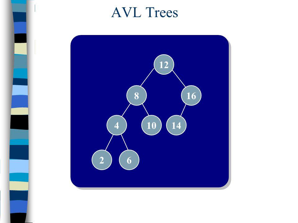 AVL Trees 12 816 410 26 14