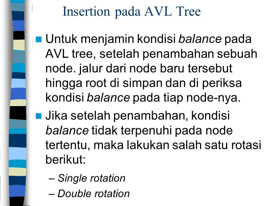 Insertion pada AVL Tree Untuk menjamin kondisi balance pada AVL tree, setelah penambahan sebuah node. jalur dari node baru tersebut hingga root di sim