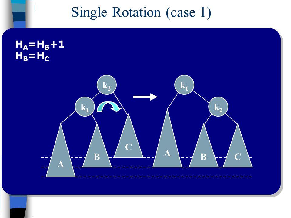A k2k2 B k1k1 C CB A k1k1 k2k2 Single Rotation (case 1) H A =H B +1 H B =H C
