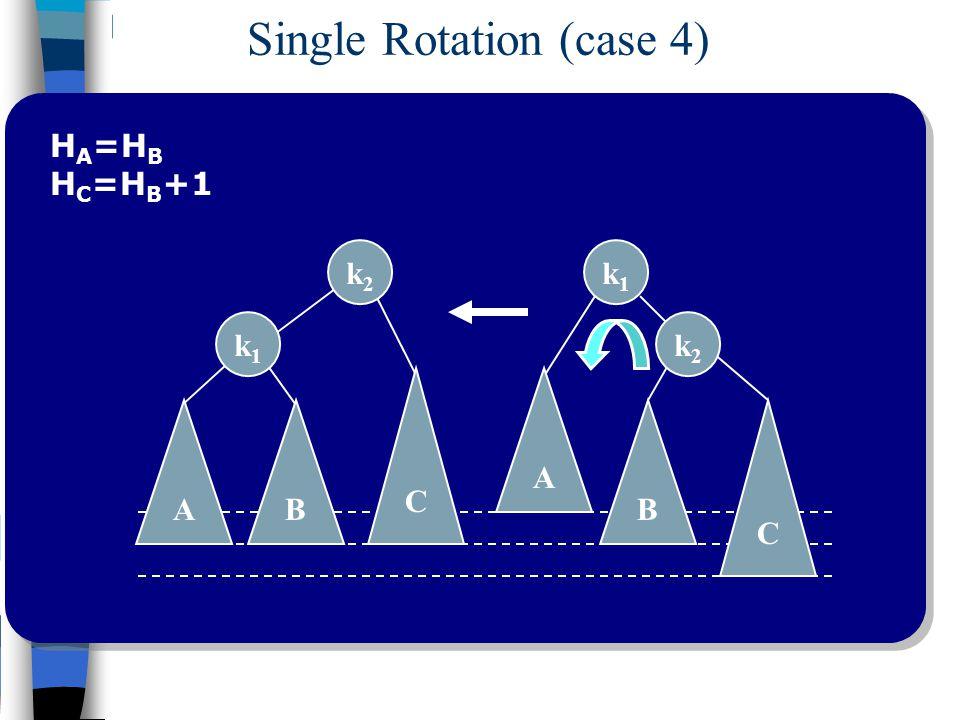 Single Rotation (case 4) C k1k1 B k2k2 A AB C k2k2 k1k1 H A =H B H C =H B +1