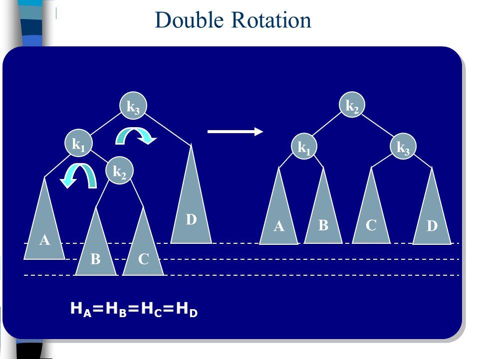 C k3k3 A k1k1 D B k2k2 C k3k3 A k1k1 D B k2k2 Double Rotation H A =H B =H C =H D