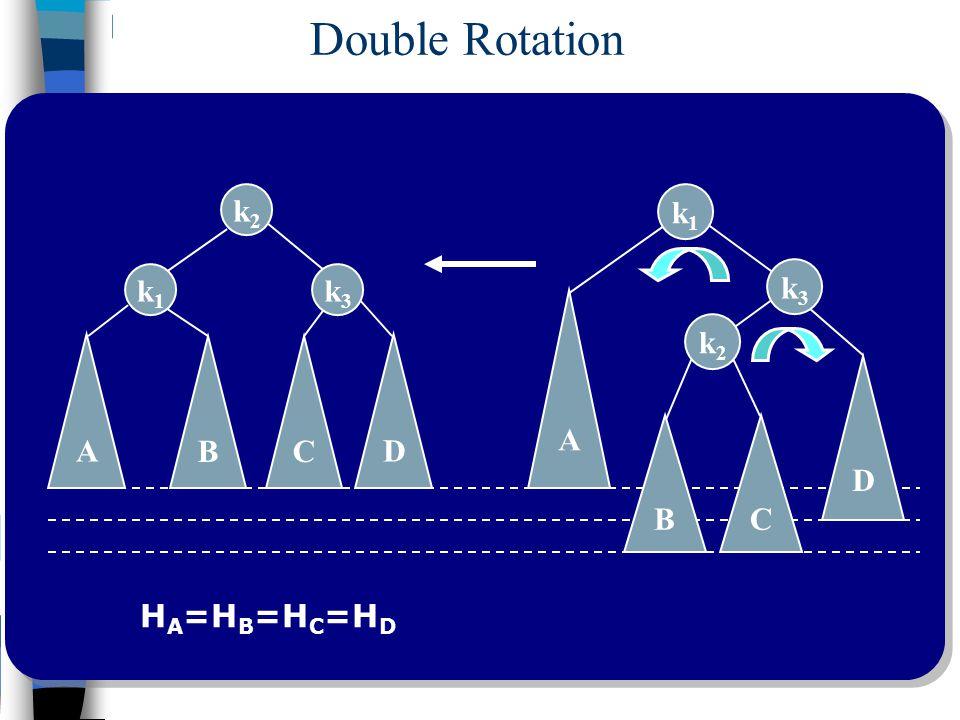 B k1k1 D k3k3 A C k2k2 B k1k1 D k3k3 A C k2k2 Double Rotation H A =H B =H C =H D