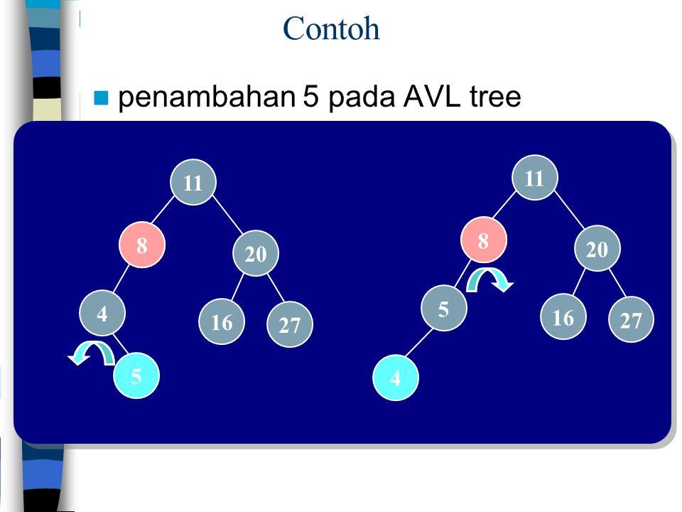 Contoh penambahan 5 pada AVL tree 5 11 8 20 4 16 27 8 4 11 8 20 5 16 27 8