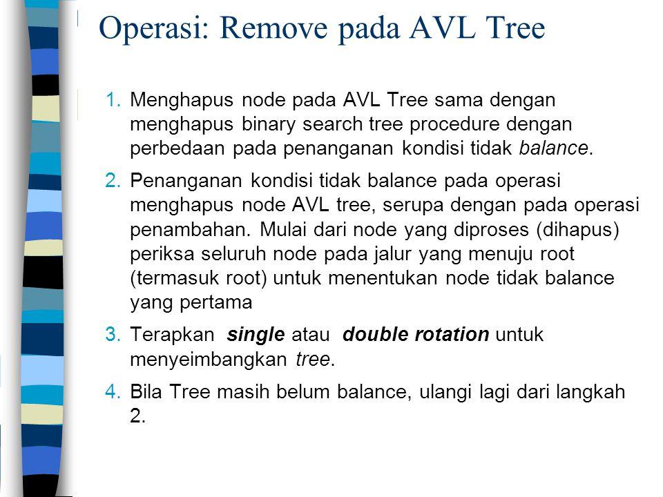 Operasi: Remove pada AVL Tree 1.Menghapus node pada AVL Tree sama dengan menghapus binary search tree procedure dengan perbedaan pada penanganan kondi