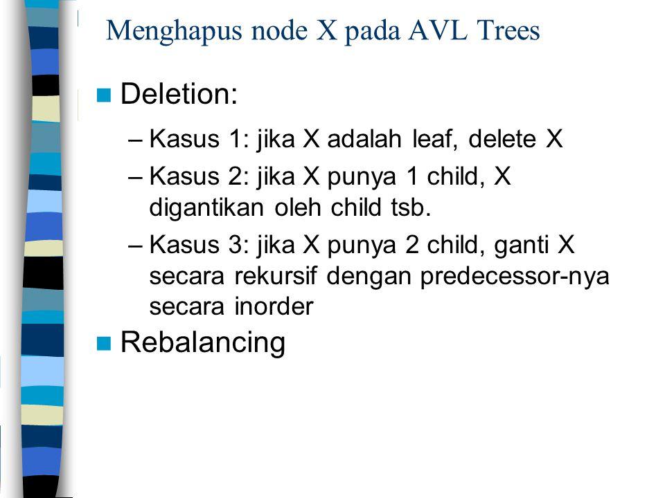 Menghapus node X pada AVL Trees Deletion: –Kasus 1: jika X adalah leaf, delete X –Kasus 2: jika X punya 1 child, X digantikan oleh child tsb. –Kasus 3