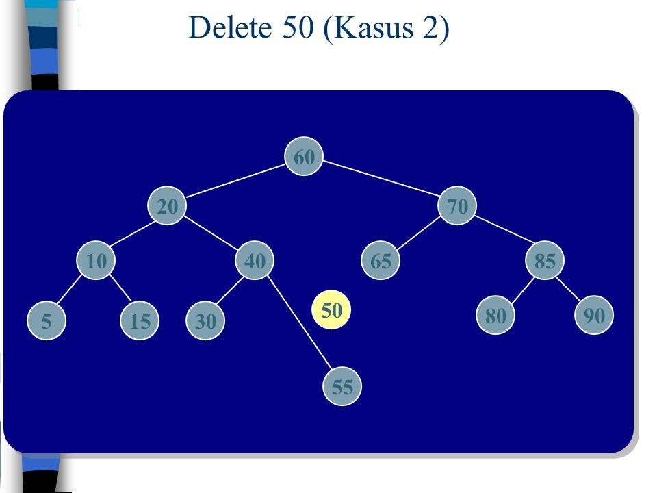 Delete 50 (Kasus 2) 60 2070 10406585 51530 50 8090 55