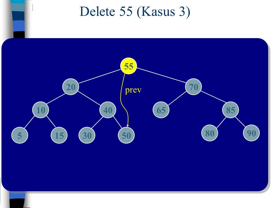 Delete 55 (Kasus 3) 55 2070 10406585 5153050 8090 prev
