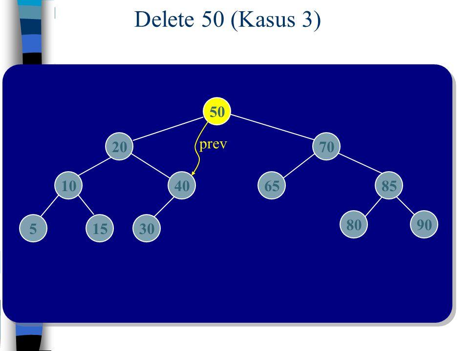 Delete 50 (Kasus 3) 50 2070 10406585 51530 8090 prev