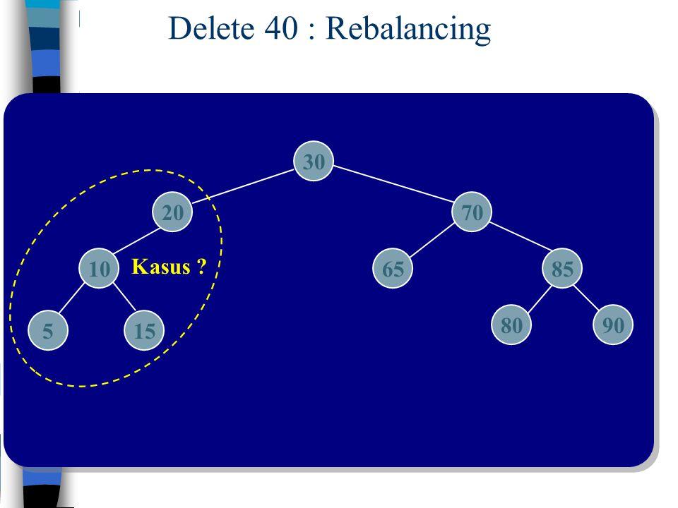 Delete 40 : Rebalancing 30 2070 106585 515 8090 Kasus ?