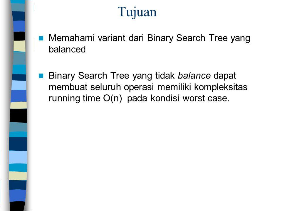 Tujuan Memahami variant dari Binary Search Tree yang balanced Binary Search Tree yang tidak balance dapat membuat seluruh operasi memiliki kompleksita