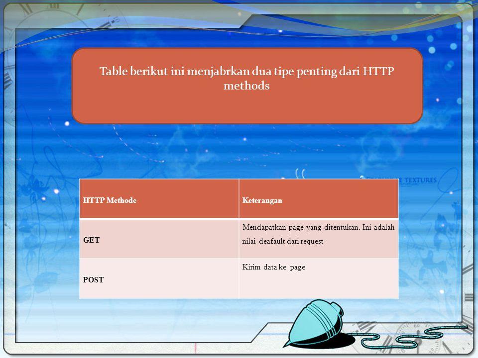 Table berikut ini menjabrkan dua tipe penting dari HTTP methods HTTP MethodeKeterangan GET Mendapatkan page yang ditentukan. Ini adalah nilai deafault