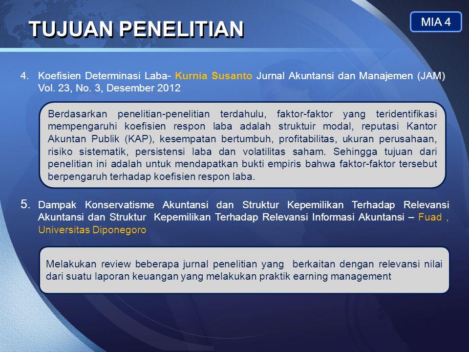 LOGO TUJUAN PENELITIAN MIA 4 4.Koefisien Determinasi Laba- Kurnia Susanto Jurnal Akuntansi dan Manajemen (JAM) Vol. 23, No. 3, Desember 2012 Berdasark