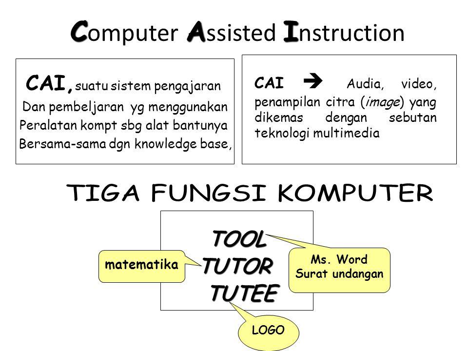 CAI C omputer A ssisted I nstruction CAI, suatu sistem pengajaran Dan pembeljaran yg menggunakan Peralatan kompt sbg alat bantunya Bersama-sama dgn kn