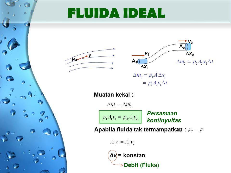FLUIDA IDEAL Persamaan kontinyuitas Muatan kekal : Apabila fluida tak termampatkan : Av = konstan Debit (Fluks) x1x1 x2x2 P v A1A1 A2A2 v1v1 v2v2