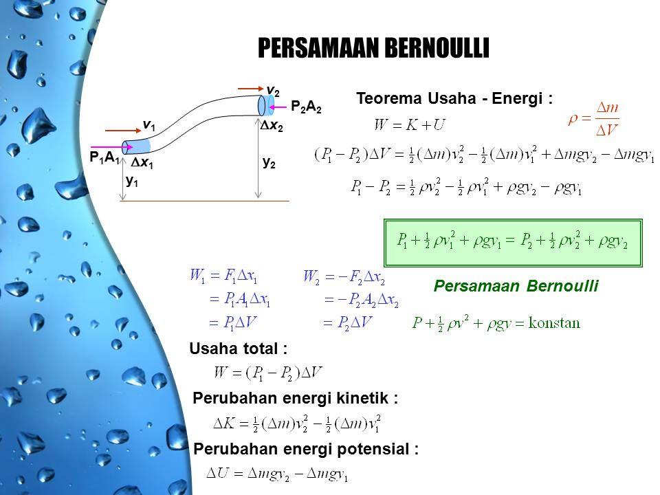 Persamaan Bernoulli PERSAMAAN BERNOULLI x1x1 x2x2 v1v1 v2v2 P1A1P1A1 P2A2P2A2 y1y1 y2y2 Usaha total : Perubahan energi kinetik : Perubahan energi potensial : Teorema Usaha - Energi :