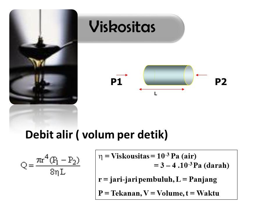 P1 P2 L Debit alir ( volum per detik) Viskositas  = Viskousitas = 10 -3 Pa (air) = 3 – 4.10 -3 Pa (darah) r = jari-jari pembuluh, L = Panjang P = Tekanan, V = Volume, t = Waktu