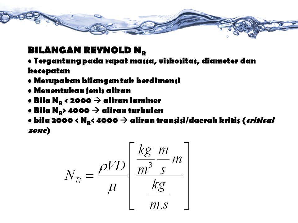 BILANGAN REYNOLD N R Tergantung pada rapat massa, viskositas, diameter dan kecepatan Merupakan bilangan tak berdimensi Menentukan jenis aliran Bila N R < 2000  aliran laminer Bila N R > 4000  aliran turbulen bila 2000 < N R < 4000  aliran transisi/daerah kritis (critical zone)